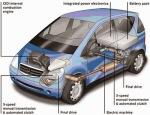 Sejarah Teknologi Mobil Hybrid